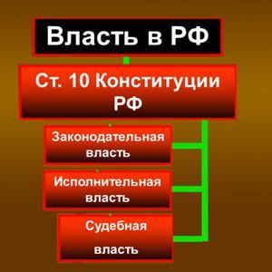Органы власти Гурского