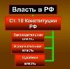Органы власти в Гурском